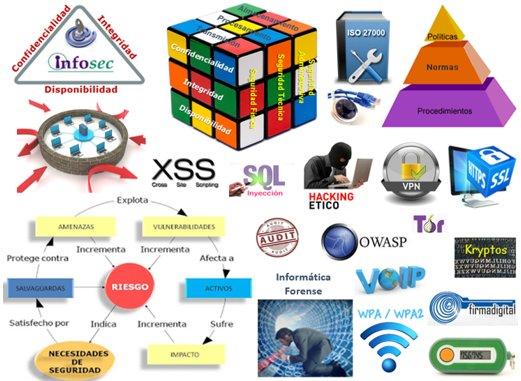 Resultado de imagen para seguridad de la información corporativa